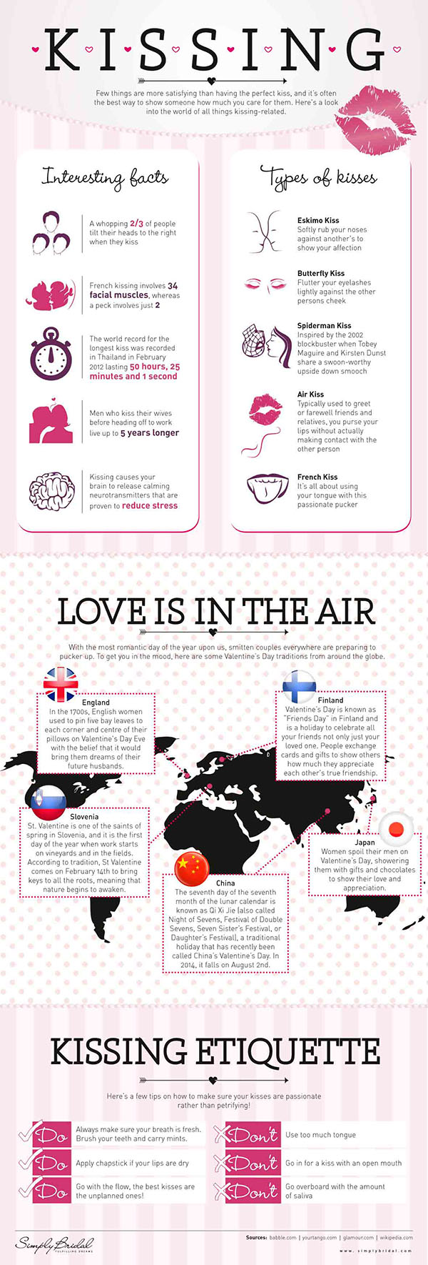Valentine's Facts About Kissing