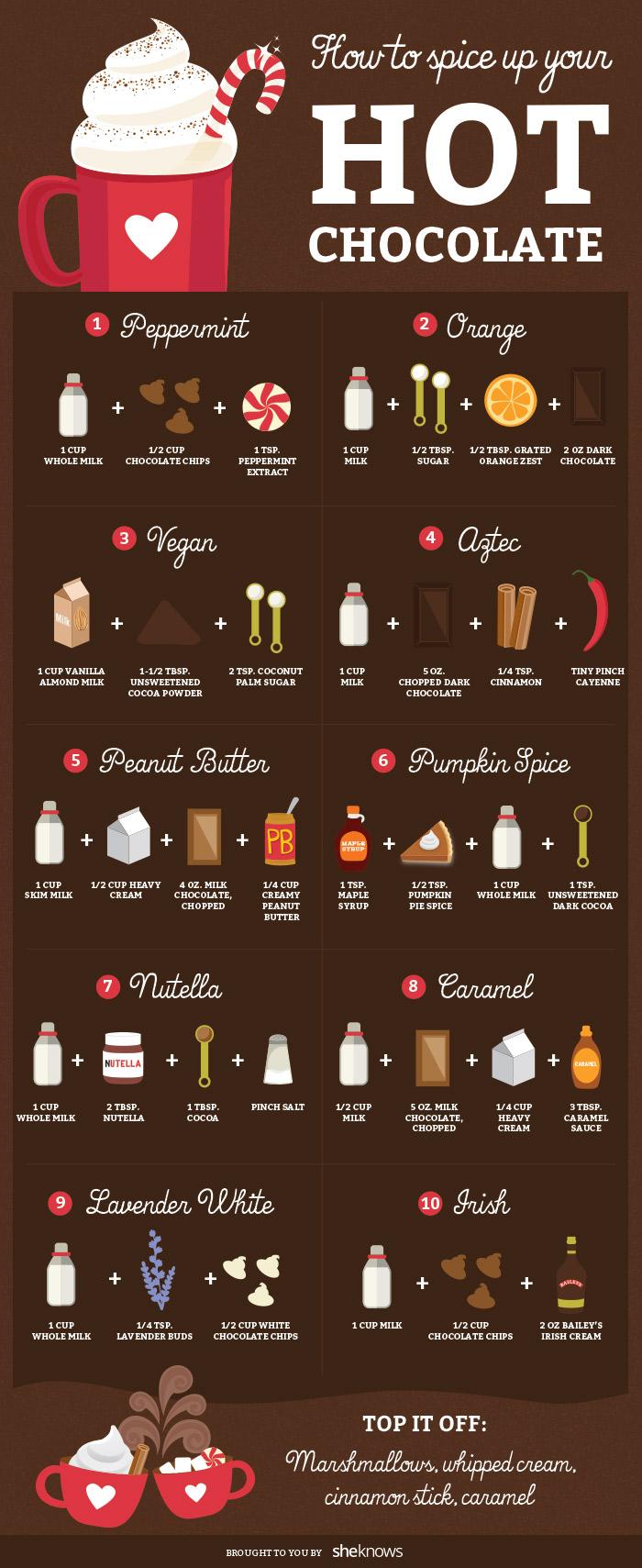 Fabulous Hot Chocolate Ideas!
