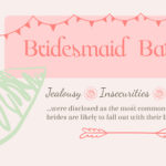 How To Be A better Bridesmaid - Copy
