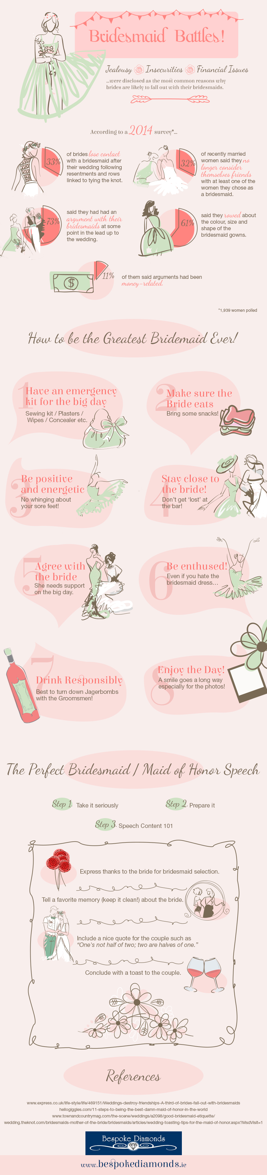 How To Be A better Bridesmaid