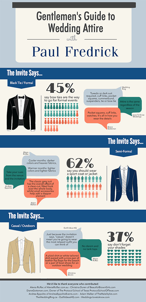 Wedding Guide On What To Wear